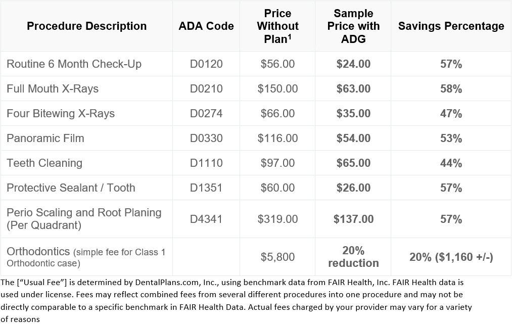 Open Enrollment Discount Dental Plan Savings